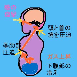 Cocolog_oekaki_2016_12_07_11_01